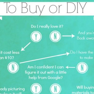 Buy or DIY: That is the question