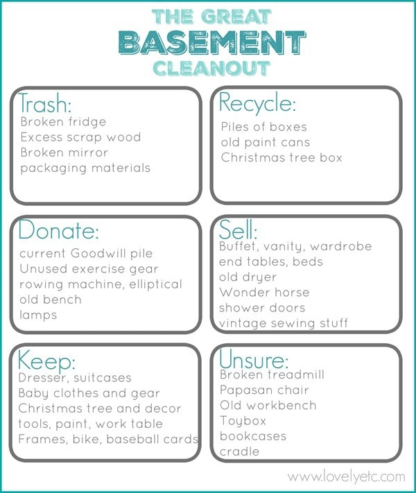 Messy Basement: The Great Basement Cleanout: Plan Of Attack
