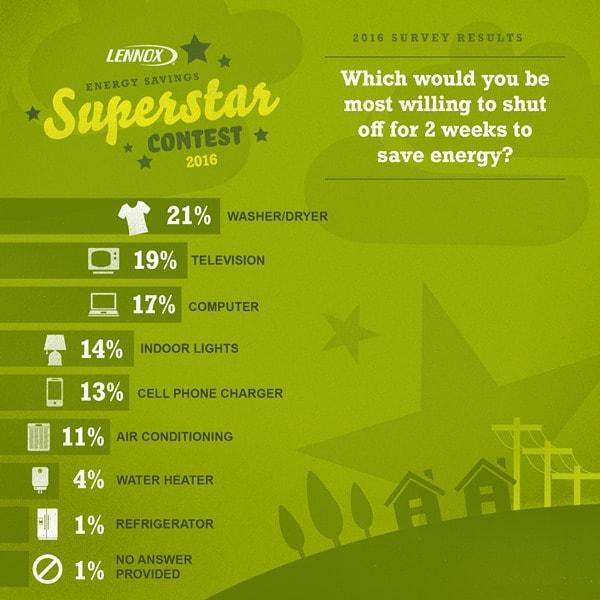 84838_ESSC_Survey_Infographics_05