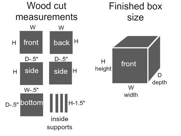 how to make a wooden box any size