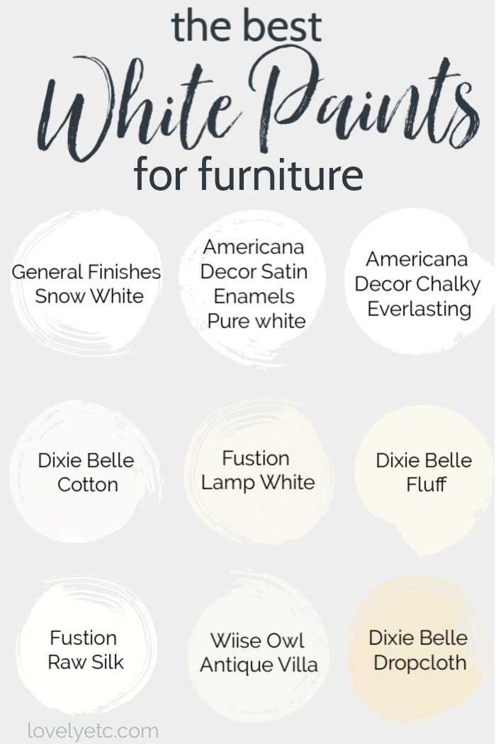 the best white paints for painting furniture.
